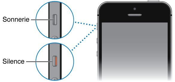 sonneries iphone 4s installer