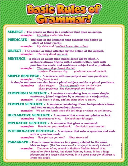 Grammar Rules Chart ~ naming the parts and types of sentences.     To download a PDF version, click here>https://docs.com/NRI4    Grammar gurus, click here http://sparkcharts.sparknotes.com/writing/englishgrammar/section1.php for more grammar information.
