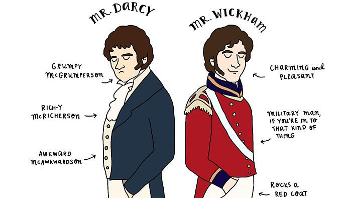 an analysis of the courtship and love in the novel jane austen 30072017 mr darcy, in jane austen'  with a keen understanding of courtship, jane austen has been credited  from love to matrimony, in a moment - jane.