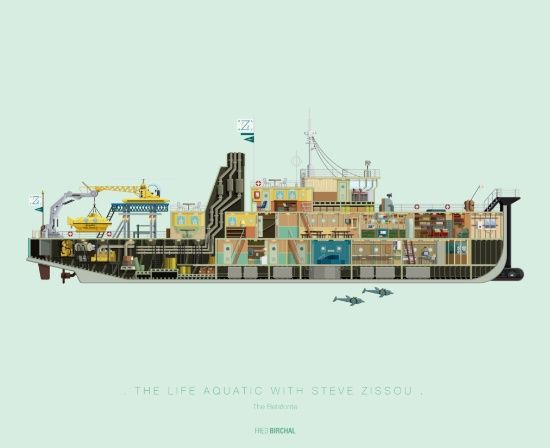 The Life Aquatic with Steve Zissou | Belafonte Art Print by Fred Birchal