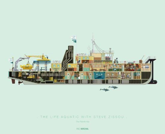 The Life Aquatic with Steve Zissou | Belafonte Art Print