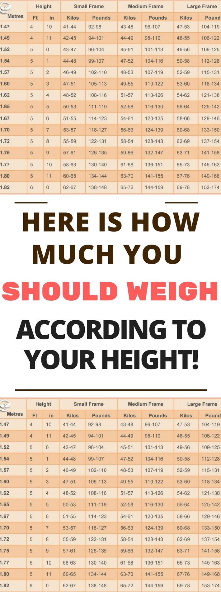 How Should I Re Pot A Severely Root Bound: Here Is How Much You Should Weigh According To Your Height