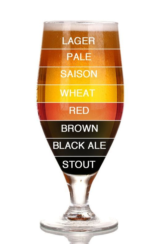 The only beerometer you need.