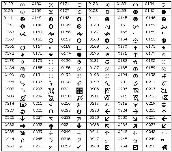 Webdings Symbol Reference  Libr  Html    Symbols