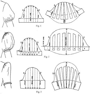 This is a neat diagram showing the different ways you can change a simple sleeve and add gathers.