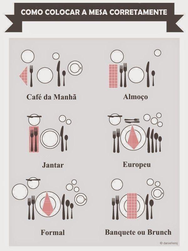 Como organizar a mesa para cada refeição e/ou estilo