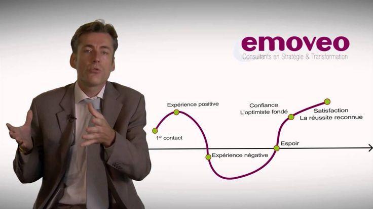 Fidélisation client / clientèle : comment agir efficacement sur le « par...: https://www.youtube.com/watch?v=uyRXV2TQOfQ