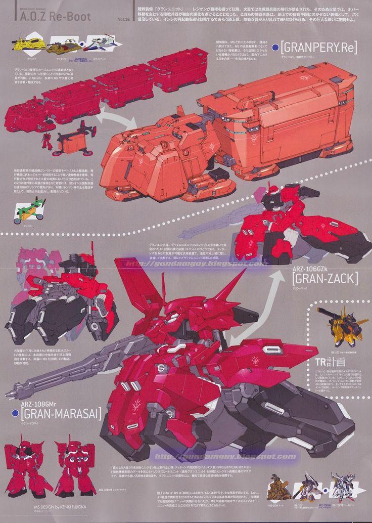 GUNDAM GUY: Mobile Suit Z Gundam: Advance of Zeta [A.O.Z] Re-Boot - New Images…
