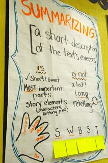Anchor Charts, Metronomes, and School Supplies - oh my!