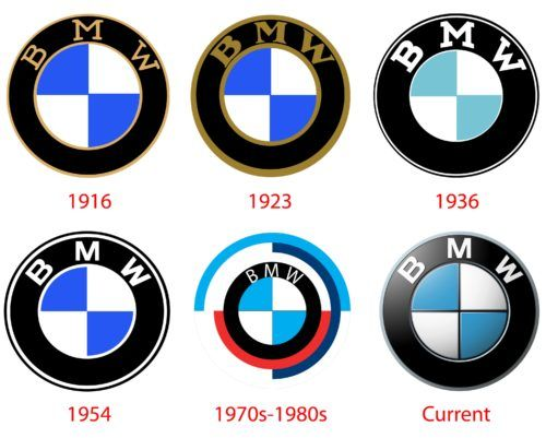 bmw motorcycle logo meaning and history symbol bmw - HD3000×2408