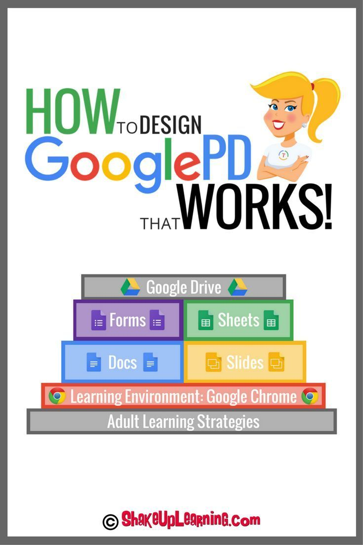 How to Design Google PD That Works!