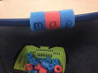 Ms. Moran's Kindergarten: Blending CVC Words