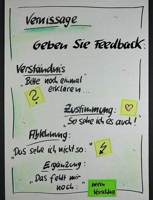 Galerie – Flipchart-Coach   Flipcharts für Präsentationen und Seminare gestalten lernen