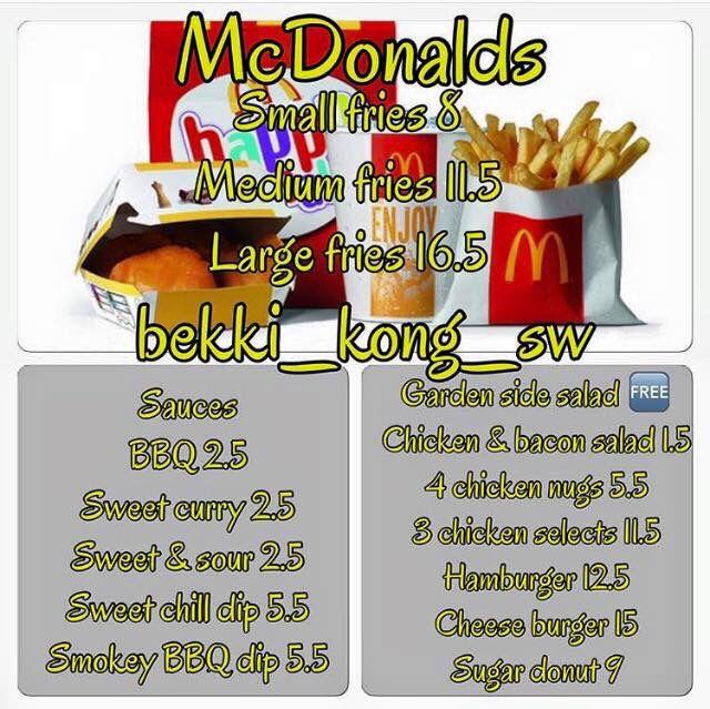 SW McDonalds Syns