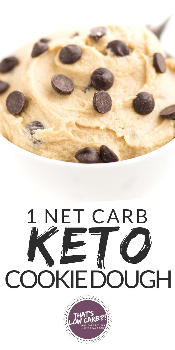 Perfect Keto | Keto Supplements, Recipes and Resources saved to Keto DessertsPin... | Keto Diet Suplement 2