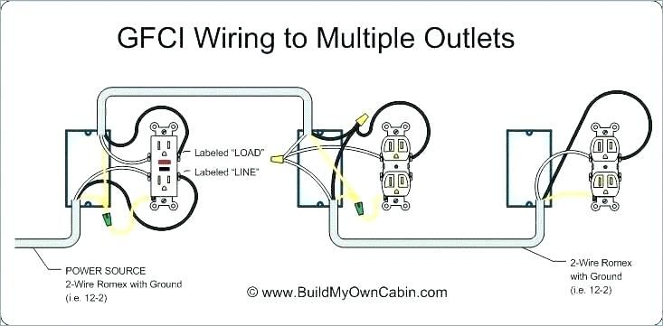 Why Would My Hot Tub Keeps Tripping The Breaker Google Search Gfci Outlet Wiring Home Electrical Wiring