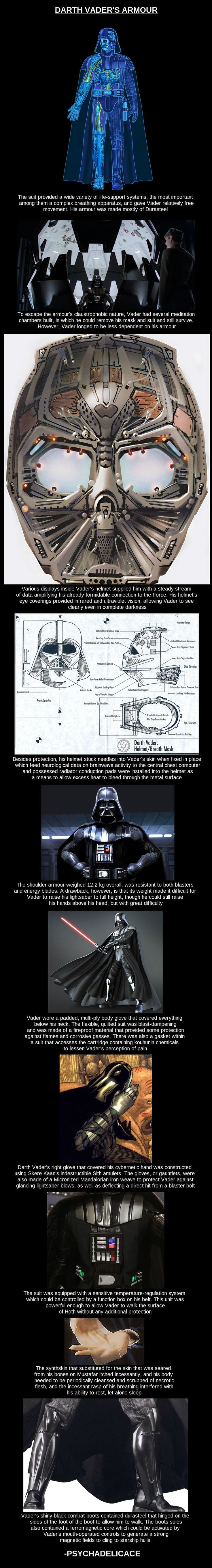 Vader's armour.