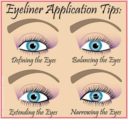 Here are some eye-liner applications tips that will enhance the charm of your eyes... with different application you can make a change in your look...  Share with your friends...  You can avail best eye-liners at 5% discount.. shop here: http://khoobsurati.com/make-up/eyes?check_thirdlevelcat=202,