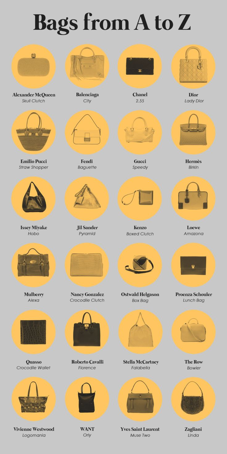 Designer handbags alphabet