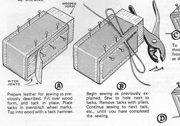 Clamping leather for box stitch [Archive] - BushcraftUK: Community ...