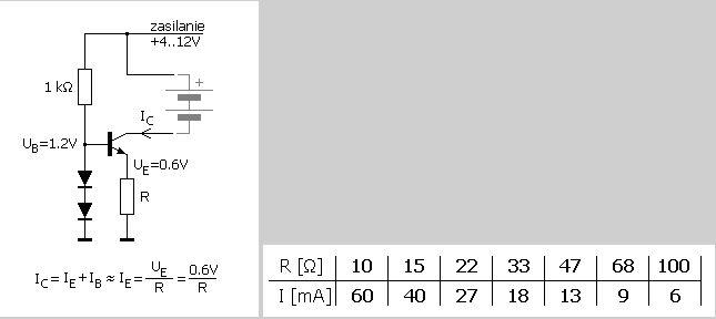 Ładowarka do akumulatorków – źródło prądowe  Akumulatorki powinny być ładowane stałym prądem, dlatego do ich ładowania najlepsze będzie źródło prądowe, zbudowane na tranzystorze. Baza tranzystora jest podłączona do dzielnika napięcia zbudowanego na oporniku oraz dwóch diodach. Ze względu na to, że na diodzie występuje stały spadek napięcia (około 0,6V), na takim dzielniku będzie występowało stałe napięcie wynoszące około 1,2 V bez względu na napięcie zasilania.