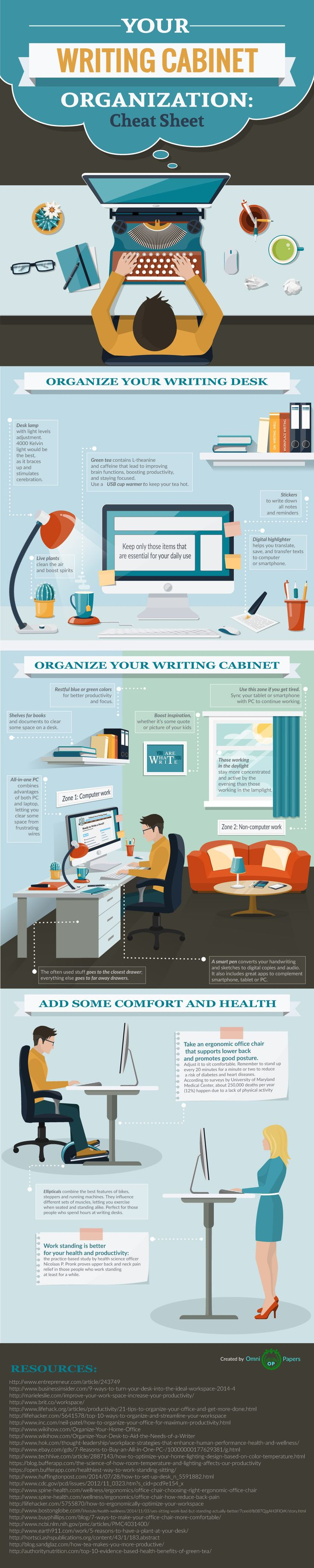 Your Writing Cabinet Organization: Cheat Sheet #infographic #Productivity