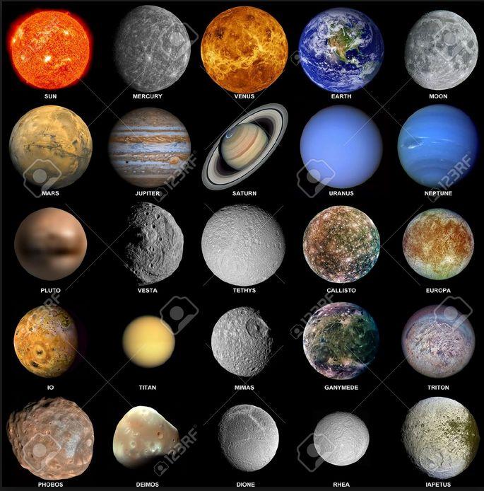 Toutes les plan tes qui composent le syst me solaire avec le soleil l 39 espace l 39 univers all - Les sinsin de l espace ...