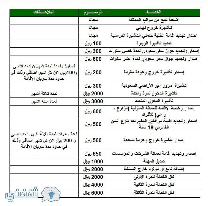 رسوم الجوازات السعودية لعام 2018 Sheet Music Bullet Journal
