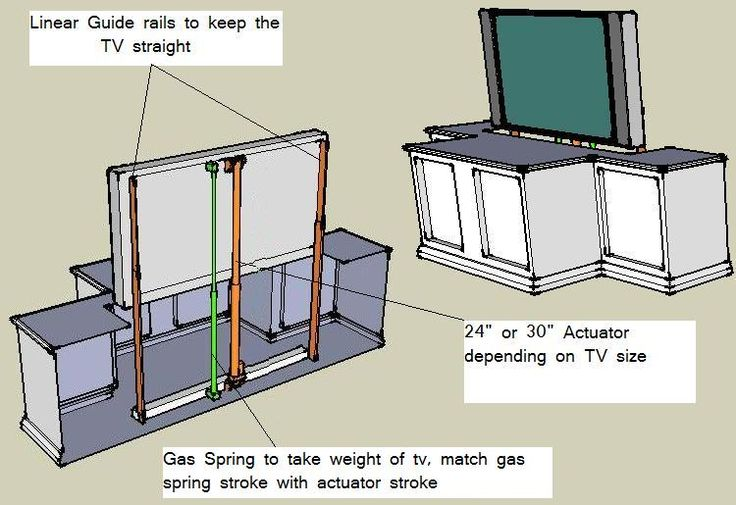 Explains how to make retractable flat screen cool for for Tv cabinets hidden flat screens
