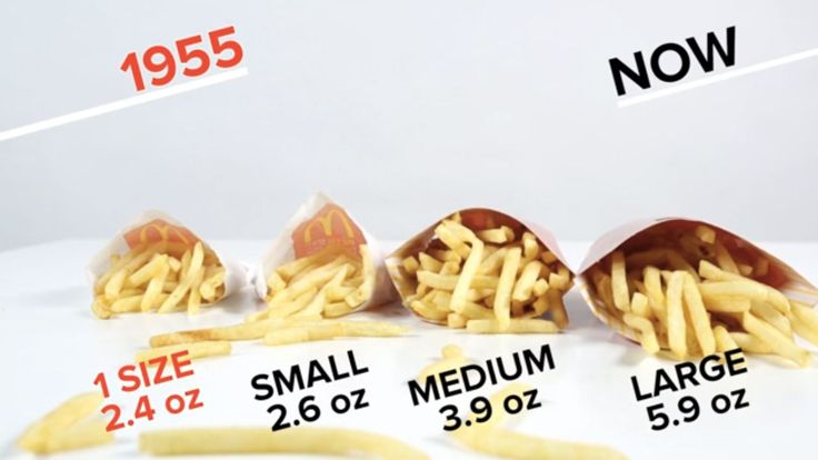 McDonald's servings are FOUR TIMES LARGER than what they were in 1955.