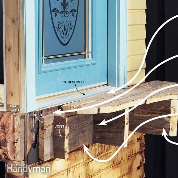 with proper flashing, a wood deck will last many years; without it, the deck and the ledger it