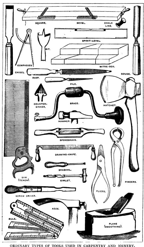 Ordinary types of tools used in Carpentry and Joinery