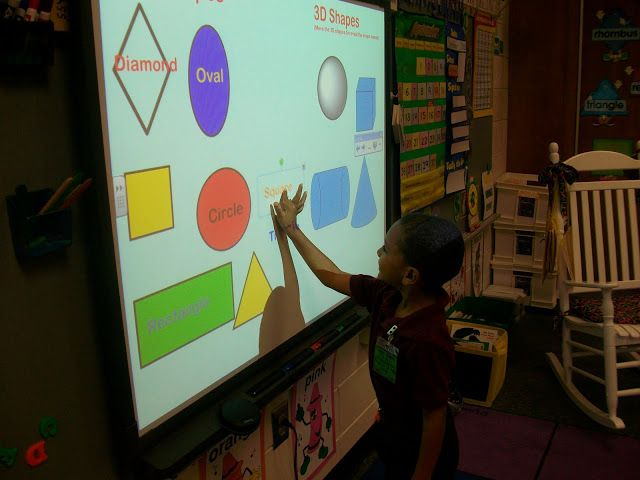 5 Ways To Incorporate Technology Into Early Childhood Education