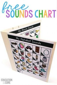 This free phonics sounds chart includes all the letters and sounds, short vowels, long vowels, blends, digraphs, diphthongs, trigraphs, and r-controlled vowels. Kindergarten, 1st, and 2nd grade teachers can use this as an additional tool for reading strat