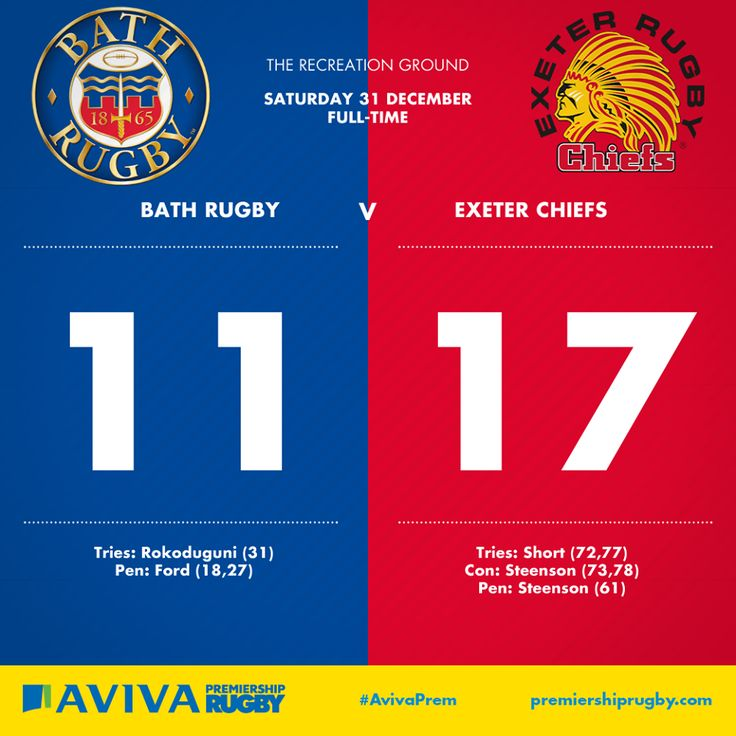 Bath Rugby 11 - 17 Exeter Chiefs Official.