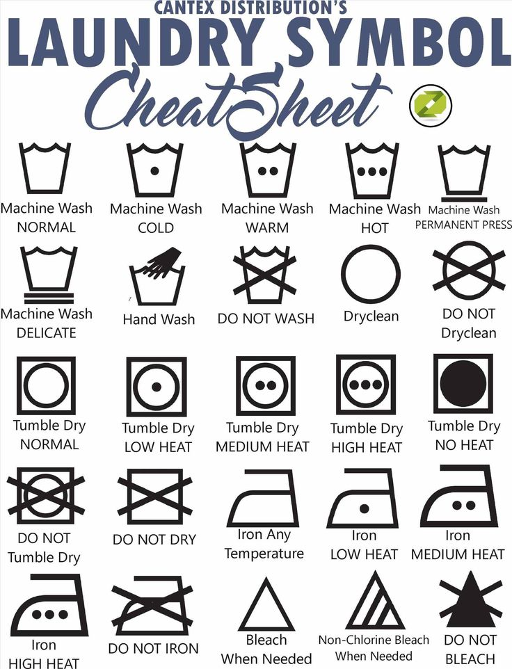 Signs and what they mean to wash drycleanonly clothes at