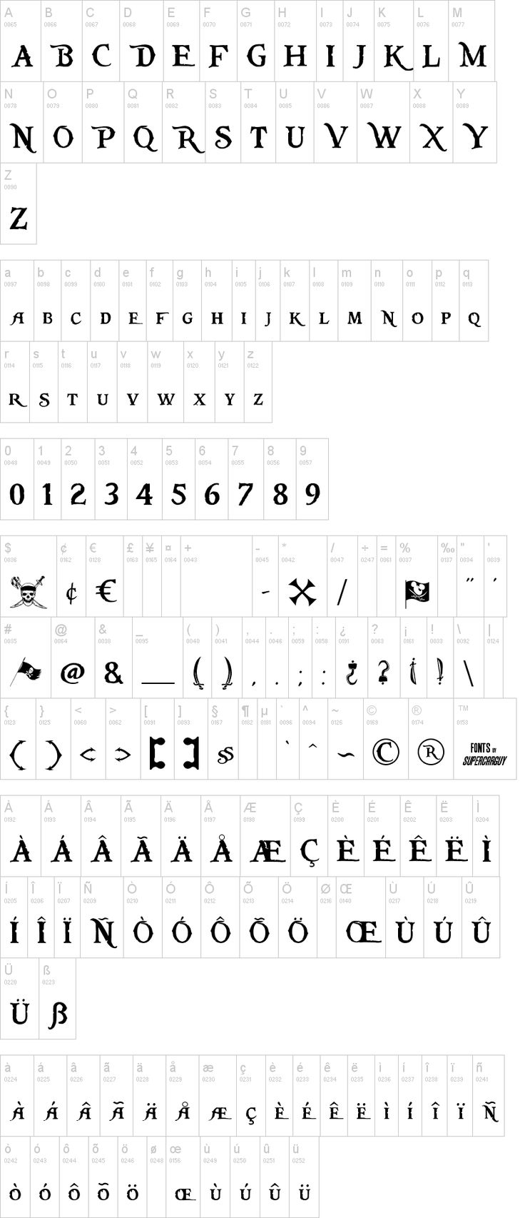 "Pieces of Eight pirate font from disneys ""Pirates of the Caribbean"""