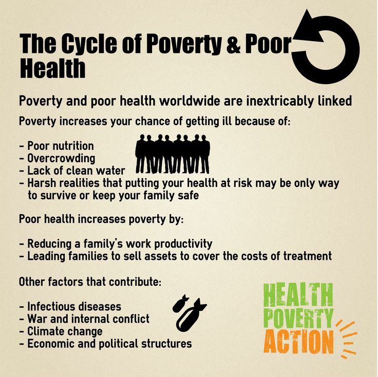 8 best Poverty & Health images on Pinterest | Student centered ...
