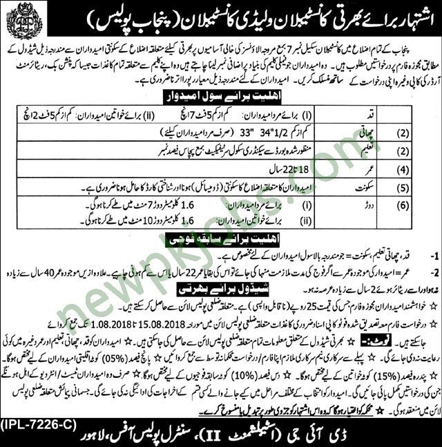 Jobs in Police Department Government of Punjab 2018 Latest