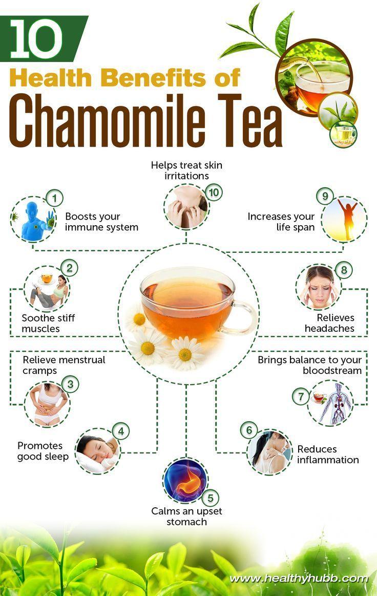 Best Natural Anti Inflamatories