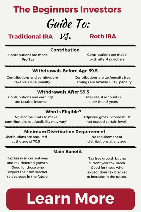 The beginner investors guide to Roth IRA vs. Traditional IRA. Learn which IRA is best for you.