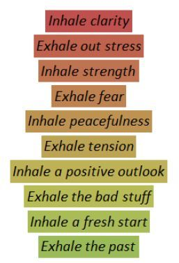 The Center for Integrative Medicine at University of Colorado Hospital Fall 2013 Diligent Practice Newsletter. Mindful living: deep breathing exercises. http://origin.library.constantcontact.com/download/get/file/1103464048773-1125/TCFIM_Deep_Breathing_Fall_2.pdf