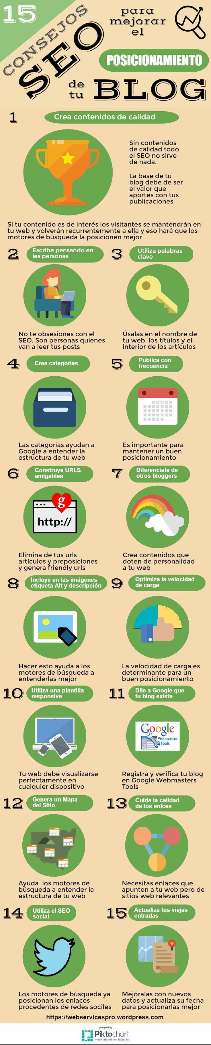 15 consejos SEO para posicionar tu Blog #infografia