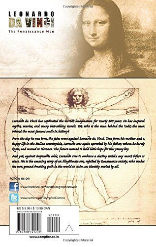 leonardo renaissance man essay Leonardo da vinci the renaissance man history essay not much is known about leonardo's early life he spent his first five years living with his mother in vinci then he moved and lived with.