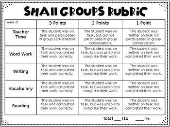 Small Groups Rubric Editable Birthday Display New