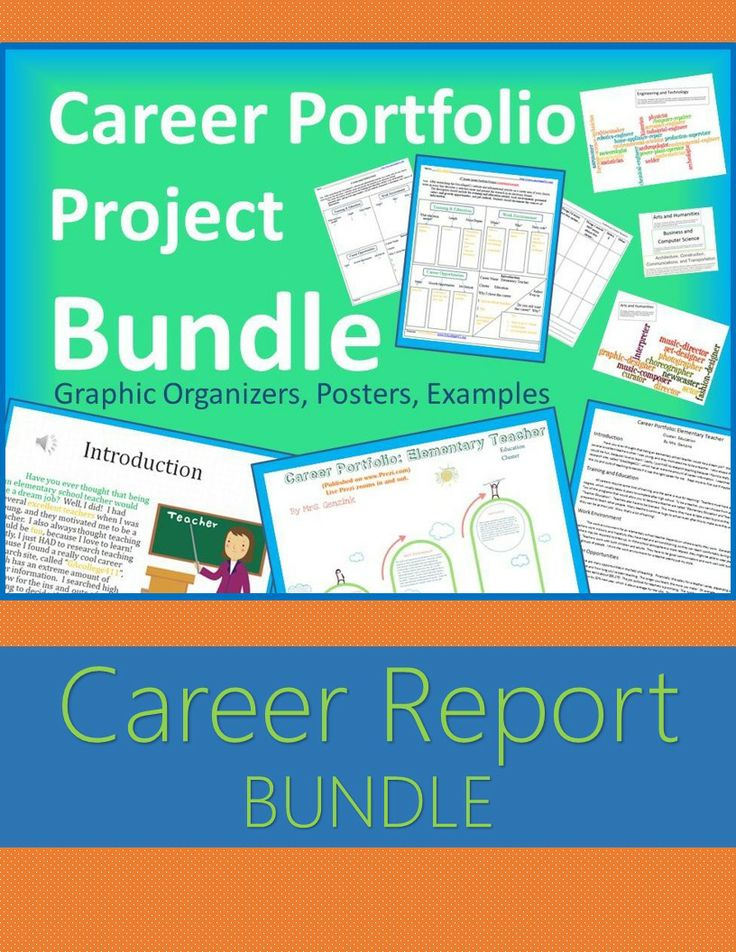 ... Project. Includes research graphic organizer, career cluster word