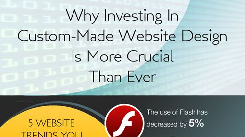 Why Investing In Custom-Made Website Design Is More Crucial Than Ever