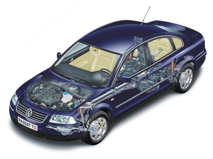 VW PASSAT B5 1998. – 2005. – POLOVNJAK , KOMFOR, MOTOR, KVAROVI #passatb5 #vwpassat #passat #vw http://mlfree.com/vw-passat-b5-1998-2005/