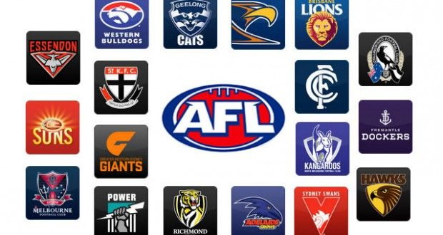 Check Out The Full 2014 AFL Fixture - The Pep Talk