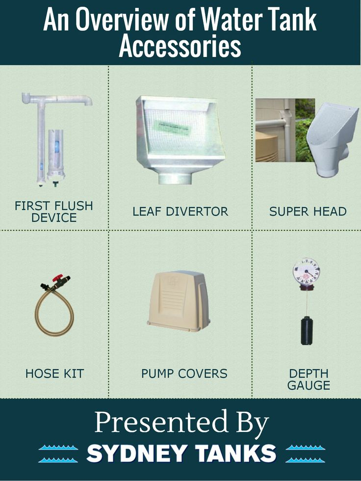 Maintaining a water tank involves a lot of things, which requires different accessories. This infographic share some important water tank accessories helping to perform different tasks.